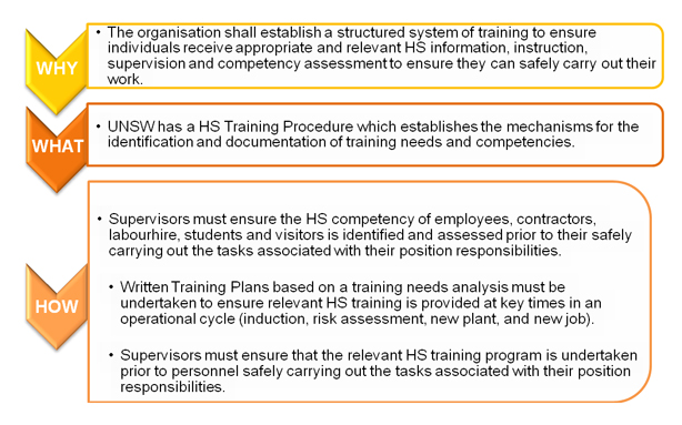key elements of health and safety management system pdf